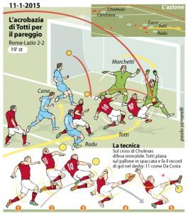 Gol Totti derby