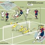 Genoa Sassuolo gol Pavoletti