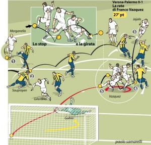 Il gol decisivo di Franco Vazquez, disegno di Paolo Samarelli su Repubblica di martedì 12 gennaio