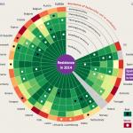 Resistenza agli antibiotici Paesi