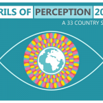 Percezione del Mondo