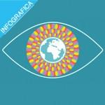 percezione-mondo-home