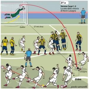 Lasagna in gol a Verona. Disegno di Paolo Samarelli su Repubblica