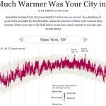 NY caldo 2015 graf