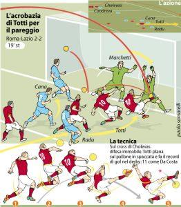 Totti-gol-al-derby-