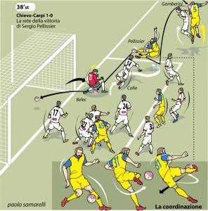 Il gol di Sergio Pellissier disegnato da Paolo Samarelli per Repubblica