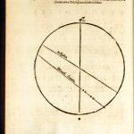 Uno degli schemi presenti nel Mercurius in Sole visus et Venus invisa di Pierre Gassendi