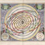 Il cosmo aristotelico-tolemaico - da Harmonia Macrocosmica di Andreas Cellarius