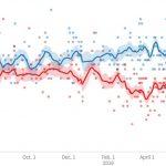 sondaggi ed elezioni