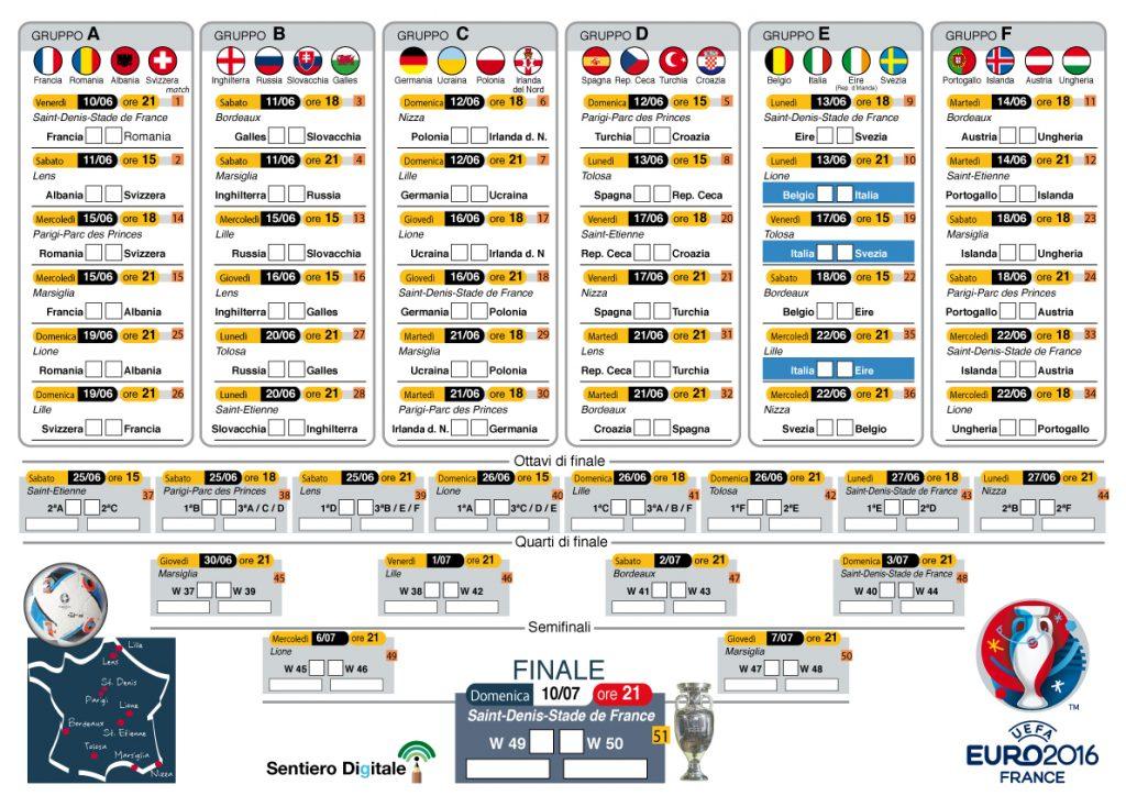 Tabellone Euro 2016 di Sentiero Digitale