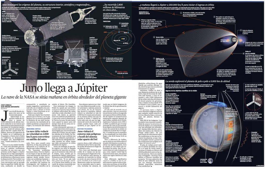Due tavole pubblicate dal settimanale catalano La Vanguardia sulla missione Juno, ad opera di Alan Jürgens e Raùl Camañas).