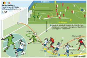 Giaccherini-Gol-vs-Belgio