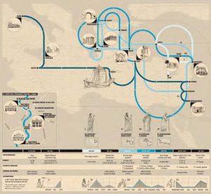 viaggi di San Paolo infografica