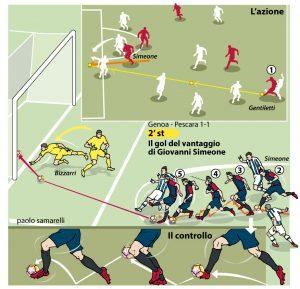 Disegno di Paolo Samarelli pubblicato oggi su Repubblica di carta nello Sport