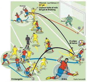 Boateng-vs-Villarreal
