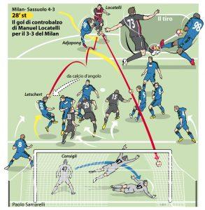 Il disegno del gol di Manuel Locatelli oggi nelle pagine di sport di Repubblica