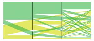 04 parallel sets