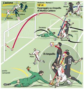 Disegno da Repubblica di carta. Pagine Sport del 22/11/16.