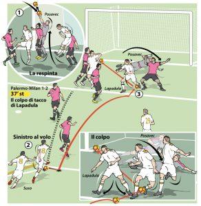 Il gol di tacco di Lapadula a Palermo. Disegno di Paolo Samarelli su Repubblica di carta . Pagine di Sport , 8-10-2016
